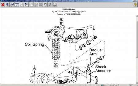 1992 Ford Ranger Replace Front Coil Springs: What Is the