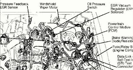 98 ford ranger fuse diagram 1998 f150 front suspension 1994 maybe teh egr valve according to codes rea http www 2carpros com forum automotive pictures 62217 4