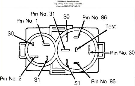 94 Sable Fuse Box Power Box Wiring Diagram ~ Odicis