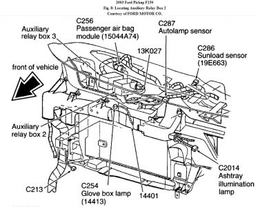 2006 ford f150 wiring diagram lights how to electrical diagrams 2003 head when truck is started come http www 2carpros com forum automotive pictures 62217 relay box 3 location 1