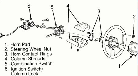 List of Synonyms and Antonyms of the Word: ignition switch