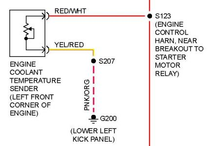 Wiring Diagram For 2003 Buick Century 1998 Ford F150 Coolant Gauge Not Working Coolant Temp