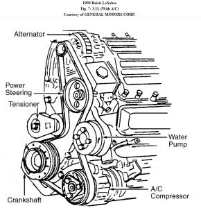 1990 Buick Lesabre Replace Serpentine Belt: 1990 Buick