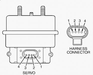 Tail Light Wiring Diagram 2000 Jeep Wrangler 2000 Buick