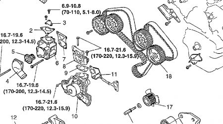 Kia Carnival Gearbox Problem Manual