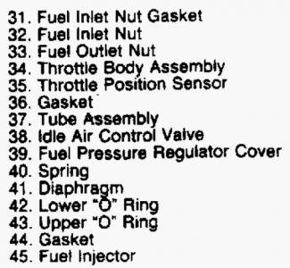 1987 Chevy Suburban Carburetor: Engine Mechanical Problem