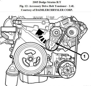 Serpentine Belt Tension-er Location: Four Cylinder Front