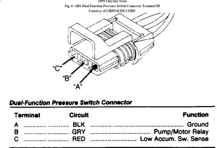 1993 Chrysler Town and Country No Power Brakes
