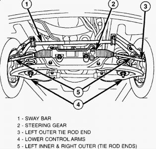 99 Dodge Caravan Wiring Diagram, 99, Free Engine Image For