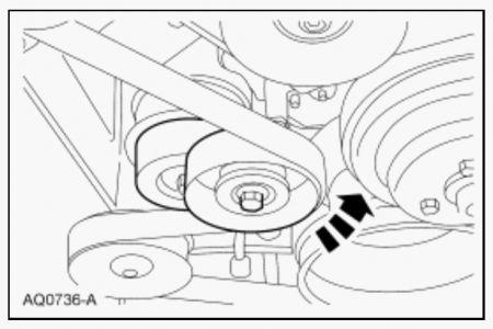 1999 Ford F150 Tensioner Adjustment for Serpentine Belt