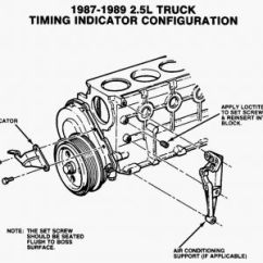 Chevy 350 Timing Marks Diagram Car Wiring Diagrams 97 Engine 3 1 Liter Marks, 97, Get Free Image About
