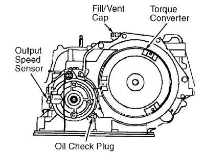 1999 Pontiac Grand Am Where,: Transmission Problem 1999