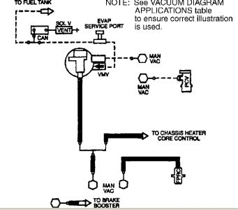 1998 Mercury Tracer Rough Idle, New A/C Compressor, Page 2