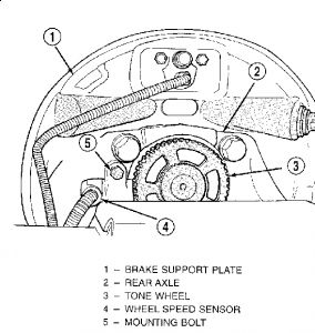 1999 Plymouth Voyager Wheel: Noises Problem 1999 Plymouth
