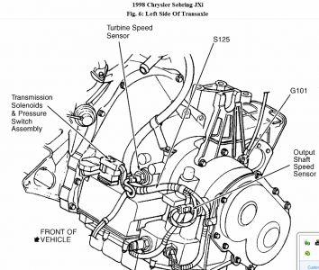 1998 Chrysler Sebring Speedometer Does Not Work/p0500 Code