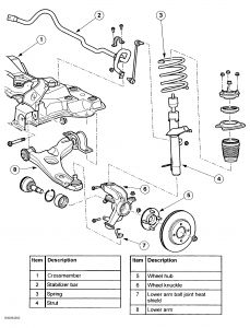 2010 Ford Escape Front Suspension 2002 Ford F-150 Front