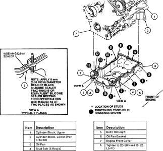 Service manual [1995 Mercury Mystique Removal Diagram