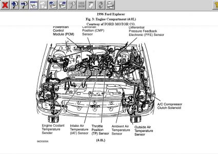98 Ford Ranger Relay Diagram, 98, Free Engine Image For