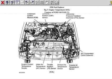 2002 Ford Explorer Radiator Cap Location 2004 Ford F-150