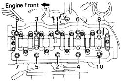 1991 Toyota Tercel Cylinder Head Torque Sequence: I Just