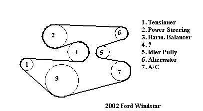 My 2002 Windstar Belt Routing Diagram: Has Either
