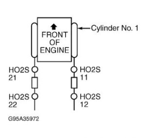 2002 Ford Taurus Oxygen Sensors: Have Message on Computer About
