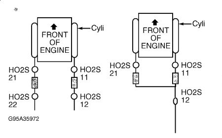 1994 Ford Ranger Oxygen Sensors: We Are Trying to Locate