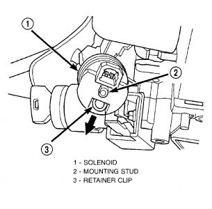 2002 Dodge Intrepid Brake Lock Solenoid Location: How Does