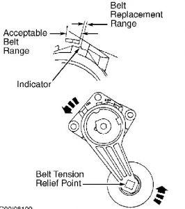 Ford Windstar Belt Wont Go On: Ford Windstar 2001 at