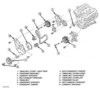 2000 dodge intrepid parts diagram 2001 ford f250 ignition wiring 2002 set timing: i need to know exactly how ...