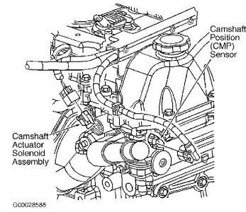 Camshaft Sensor: I Have a 2003 Trailblazer 8cyl. with