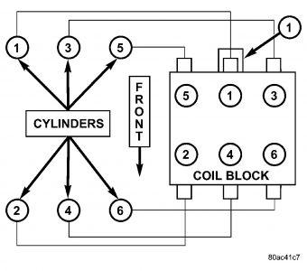Spark Plug Wires Firing Order: Six Cylinder Front Wheel