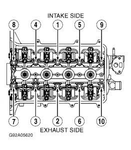 1996 Saturn SL2 Engine Head Removal: I Own a 1996 Saturn
