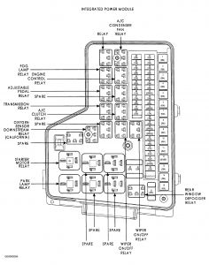 Fuse Box Diagram For 2001 Dodge Dakota, Fuse, Free Engine