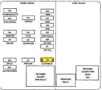 2006 chevy colorado wiring diagram for 1999 jeep grand cherokee 2005 impala fuse data schema 2004 diagrams lose trailblazer chevrolet