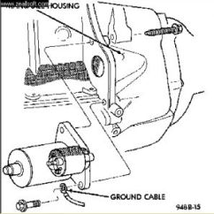 2001 Dodge Neon Starter Wiring Diagram Cat5e Australia 1995 Great Installation Of Images Gallery