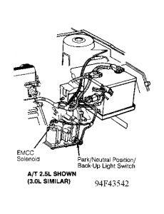 1995 Dodge Caravan Transmission Shift Sometime: Put a Used