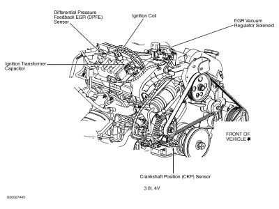 2001 Mercury Sable Engine Vacuum Diagram 2001 Ford