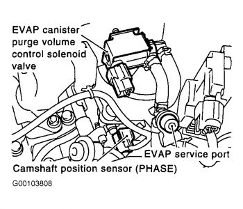 2002 Infiniti I35 EVAP System: Emission Test Failed