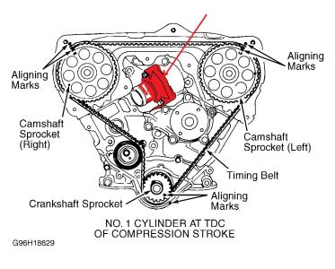 Location Of Coolant Sensor 2000 Ford Taurus 2000 Ford