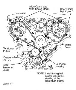 1998 Chrysler Concorde Timing Chain: I Need a Diagram to