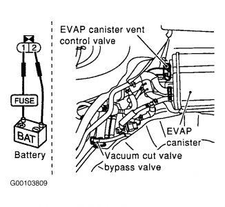 2002 Infiniti I35 EVAP System: Emission Test Failed