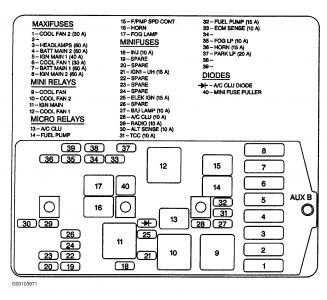 Chevrolet 2000 Silverado Wiring Diagram Ip 2002 Chevrolet