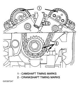 2001 Chrysler Sebring Timing and Cam Shaft Marks