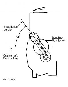 1995 Ford Mustang Cam Positioning Sensor Synronizing