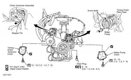 1997 Nissan Pickup Engine Diagram, 1997, Free Engine Image