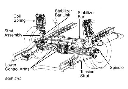 2000 Ford Taurus Suspension Diagram 2000 Chevy Blazer