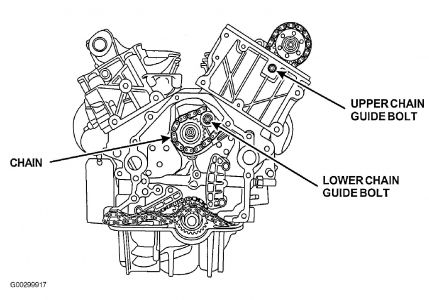 Timing chain diagram ford explorer