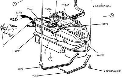 2002 Ford Taurus Gas Tank Leak?: We Are Unable to Fill the