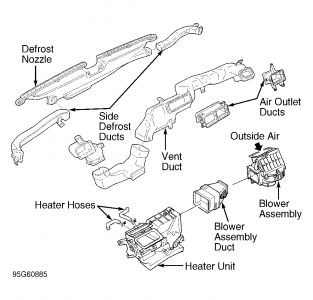 1996 Honda Passport Fuse Box Diagram 1996 Honda Passport Heater Core I Was Wondering If You